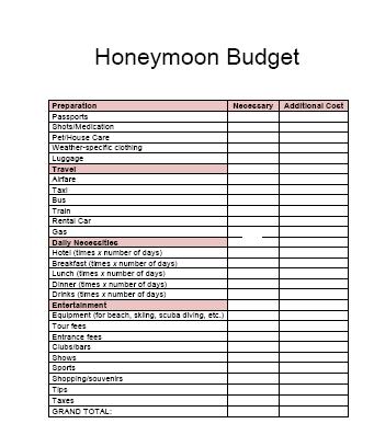 Wedding planner tutorial by amanda east coast everything for Cheap honeymoon ideas east coast